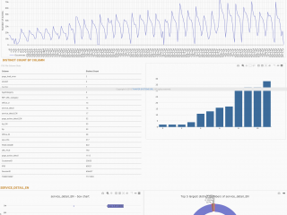 statistics, data mining